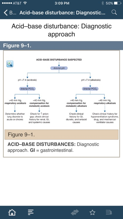 AccessMedicine screenshot-3