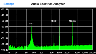 Audio Spectrum Analyzerのおすすめ画像5