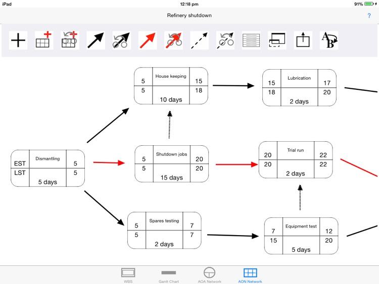 Project Control Tools
