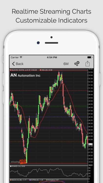Stock Tracker Pro (ms) screenshot-2