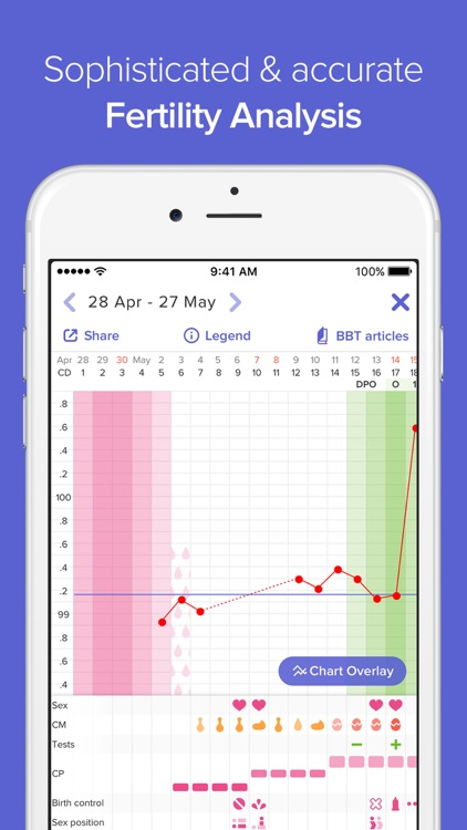 Glow Fertility, Period and Ovulation Tracker App app image