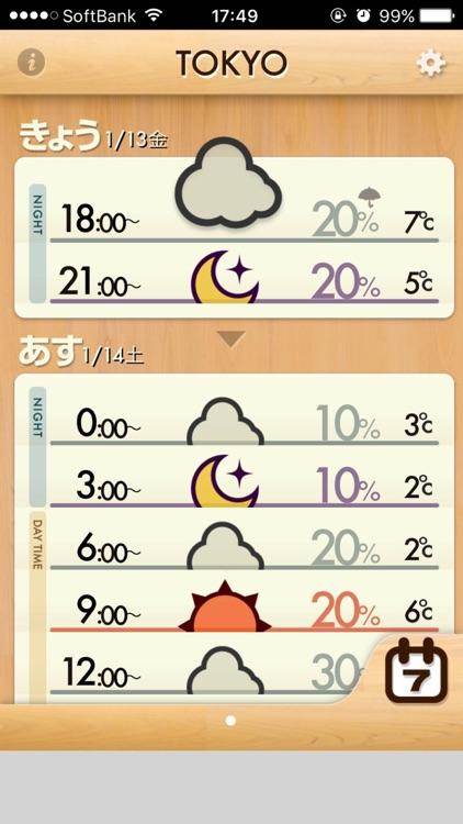 おてがる天気