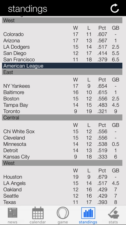 Chicago Baseball White Sox Edition screenshot-4