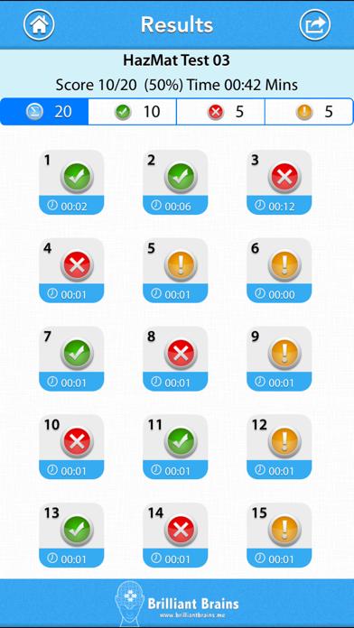 Hazmat Test review screenshots