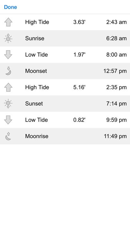 Tide Graph screenshot-4