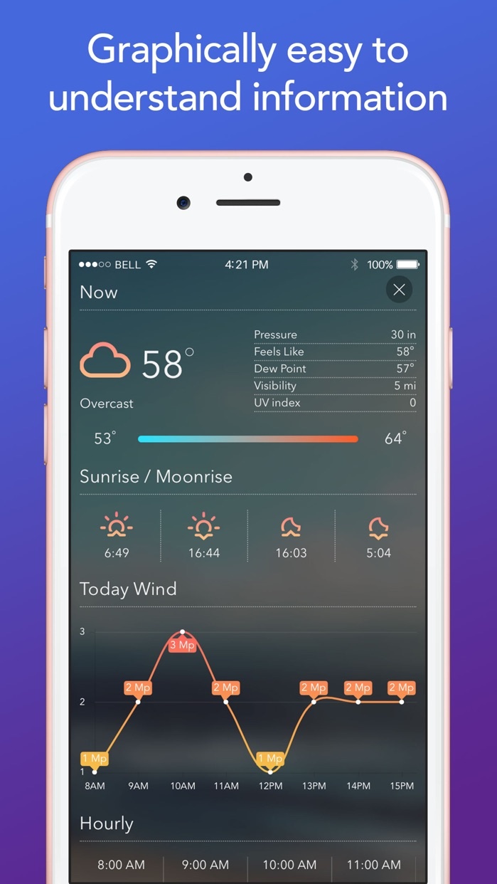 Weather May: The Forecast Channel, Radar & Alerts Screenshot