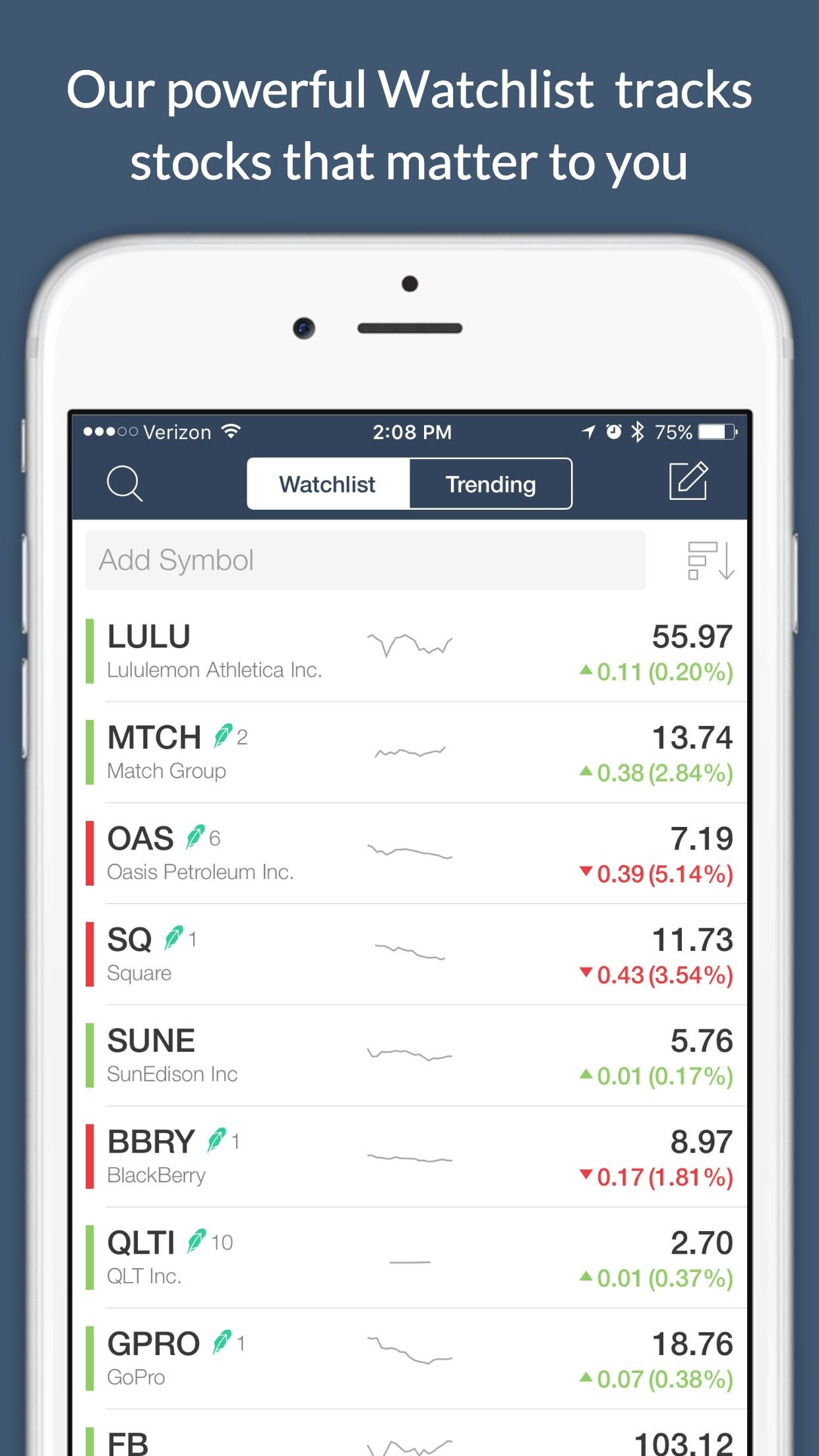 StockTwits - Stock Market Chat Screenshot