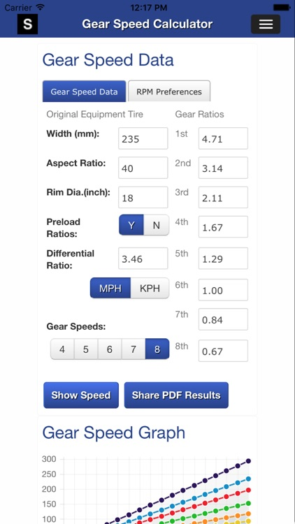 Gear Speed and Tire Size Calculator