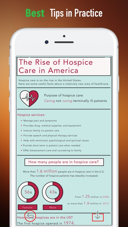 Hospice Care 101-Nursing Best Practices and Tips screenshot-3