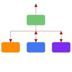 Hierarchy Flowchart Maker Pro
