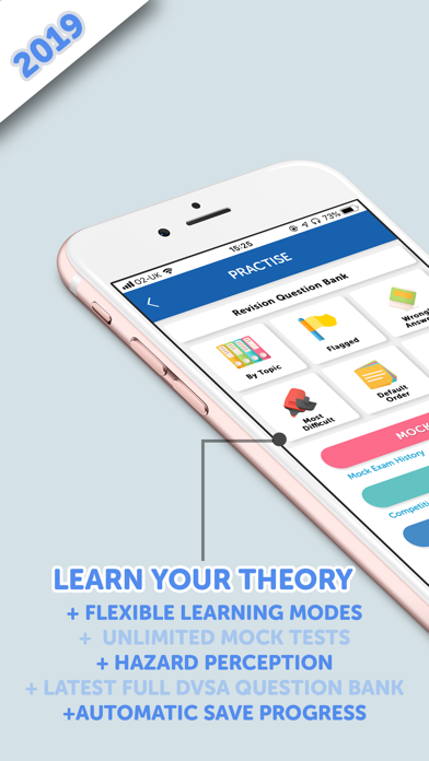 Smart Theory Test By WeDrive