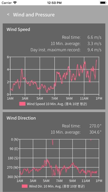 POSTECH CiTE Weather Station screenshot-4