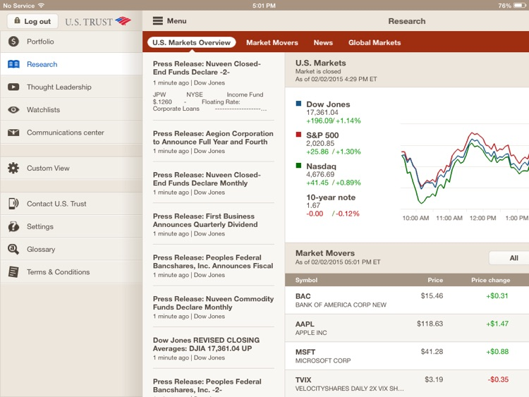 Bank of America Private Bank -