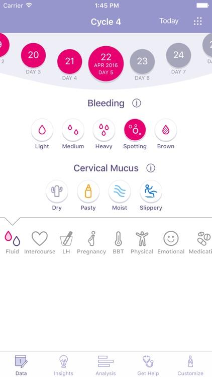 FEMM Period Ovulation Tracker