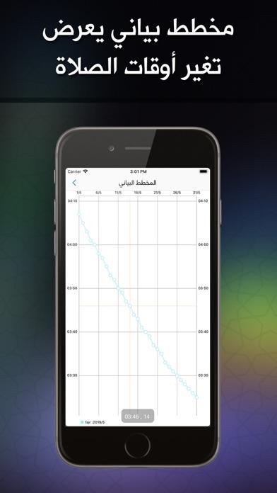 Screenshot for AlAwail Prayer Times in Jordan App Store