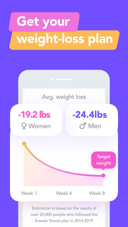 Fitingo®- Weight Loss Workouts screenshot-0