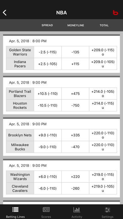 点击获取Bodog Bet Tracker