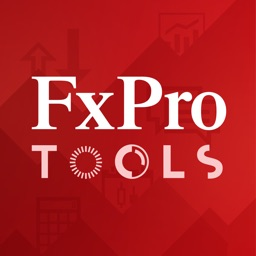 FxPro – Forex Trading Tools