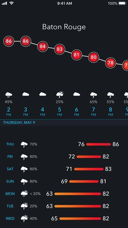 Aeris Pulse Weather screenshot-3