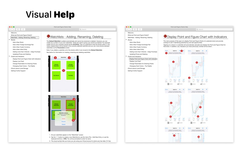 Point and Figure Charts for Mac