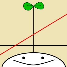 中学数学グラフ By Takatoshi Fukino