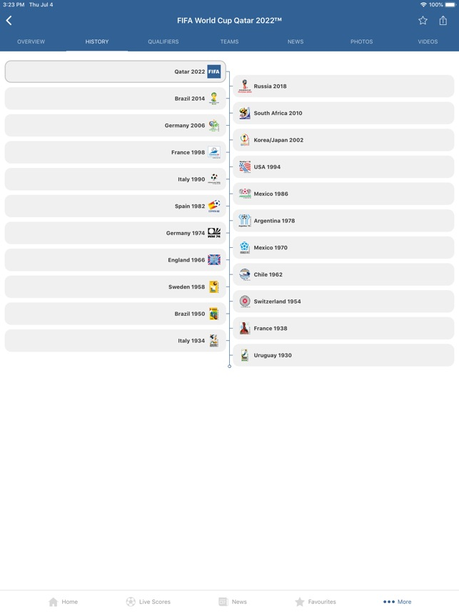 FIFA - Soccer News & Scores on the App Store