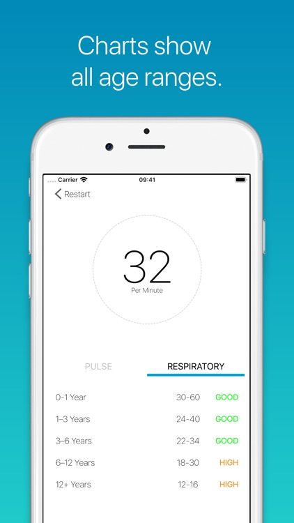 Medtimer - Heart & Respiratory screenshot-5