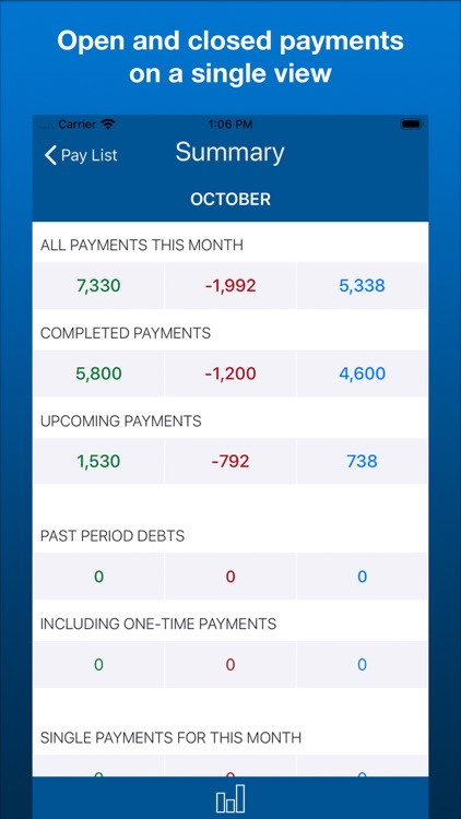 Payment & Expenses Reminder