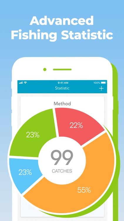 Fishing Forecast App: Fishbox screenshot-5