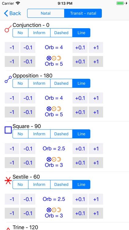 Astrological Charts screenshot-7