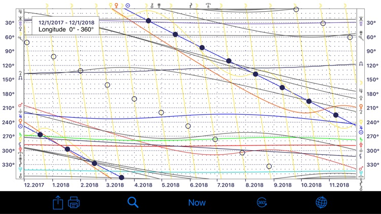iPhemeris Astrology Charts screenshot-9