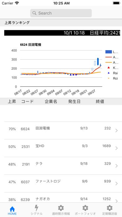 株底アラート ScreenShot0