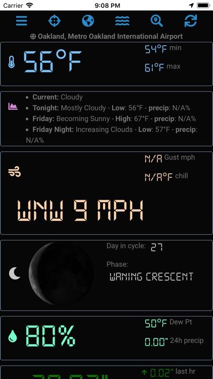 Weather Snabulus