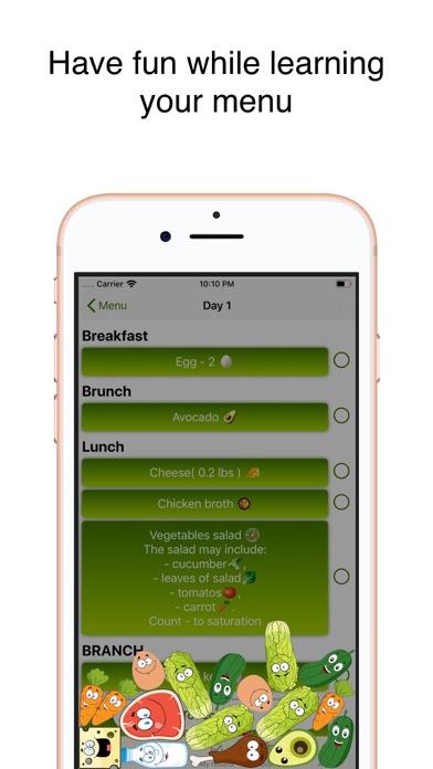 Keto Diet – 14 days diet 2