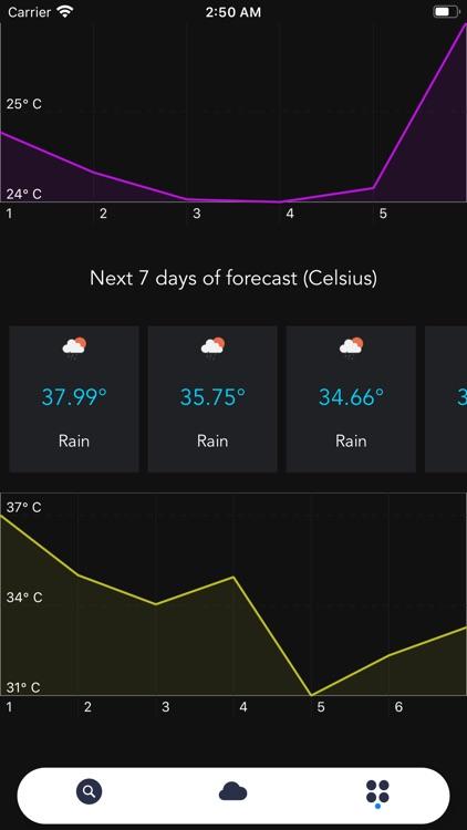 Cloudy - Weather forecast. screenshot-3