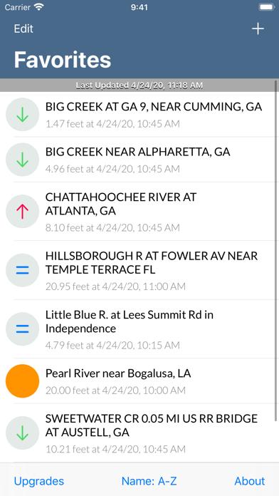 FloodWatch Screenshot