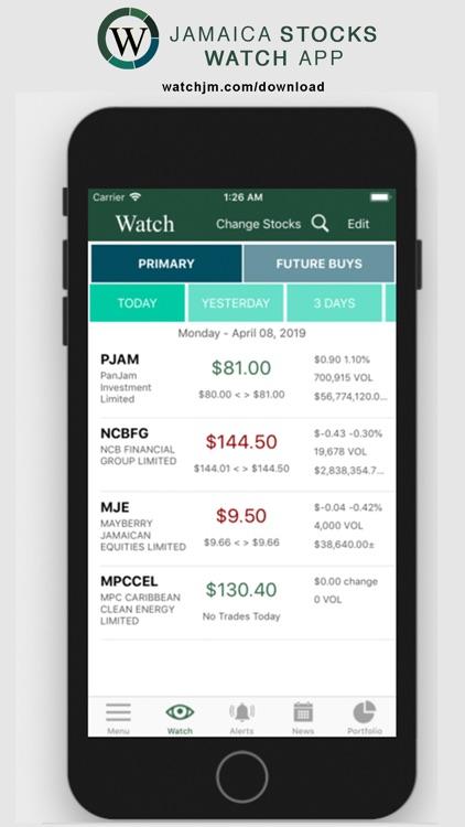 Jamaica Stocks Watch | WatchJM