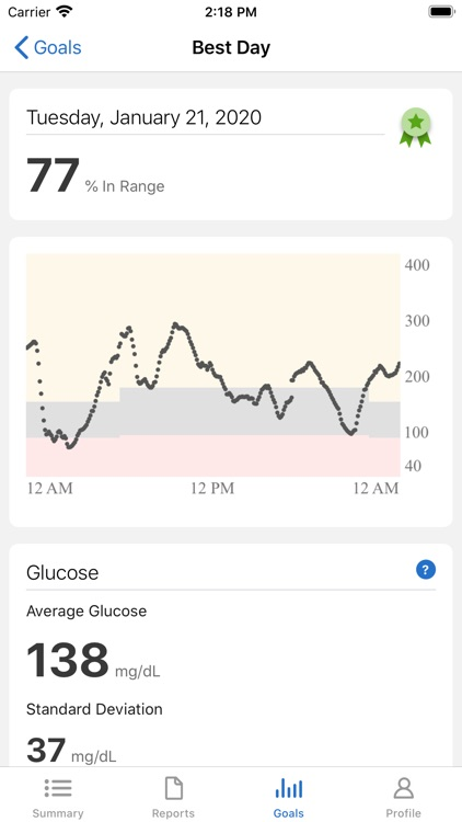 Dexcom CLARITY screenshot-2
