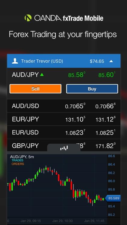 OANDA fxTrade Forex Trading