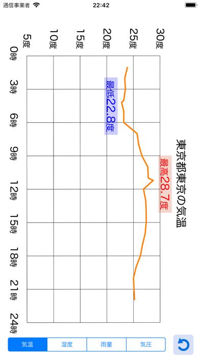 気象 ScreenShot1