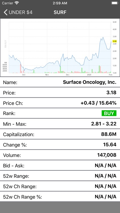 Penny Stocks Trading Scans screenshot-6
