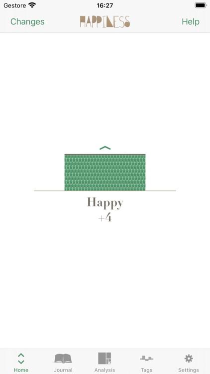 Happiness Mood Journal