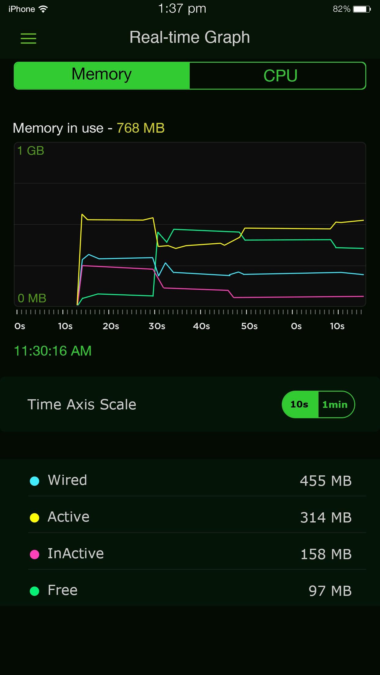 Screenshot do app System Activity Monitors