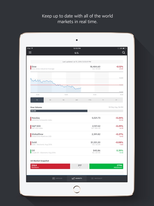 MarketWatch - News & Data on the App Store