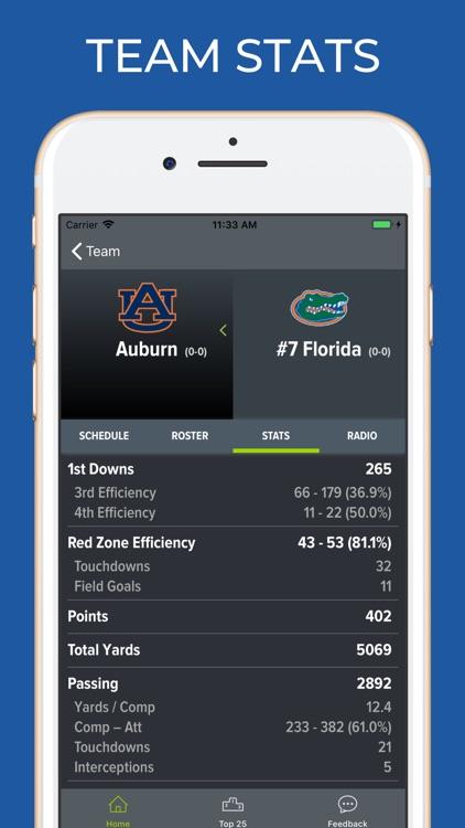 Auburn Football screenshot-4