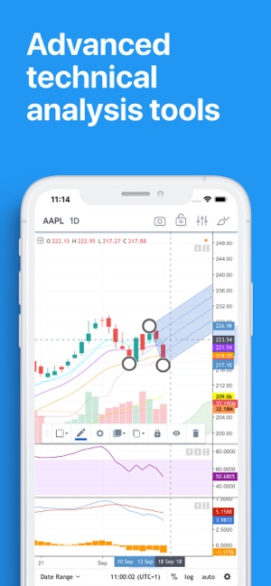 TradingView on the App Store