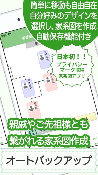 名字由来net 〜全国都道府県ランキングや家紋家系図 ScreenShot6