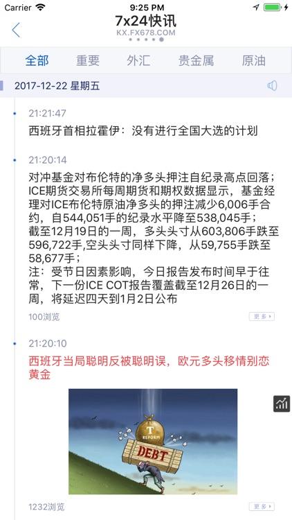 汇通财经 -  fx678外汇贵金属理财助手 screenshot-4