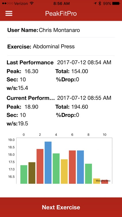 PeakFitPro screenshot-0