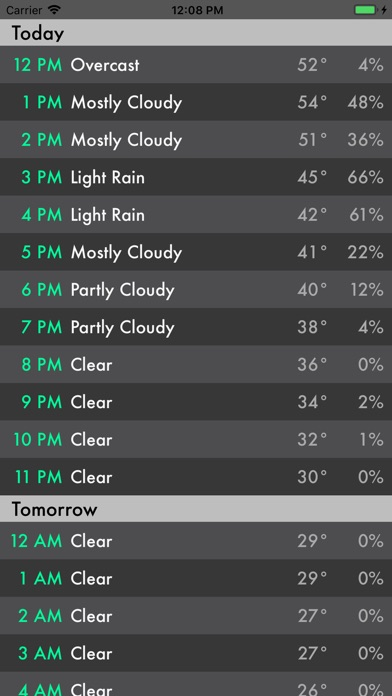 Weather Bunny app image